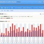 SSL対応のリアルタイム解析が可能なアクセス解析サービス3選