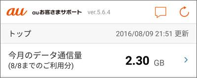 datacharge2